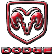 Стелки за багажник за DODGE